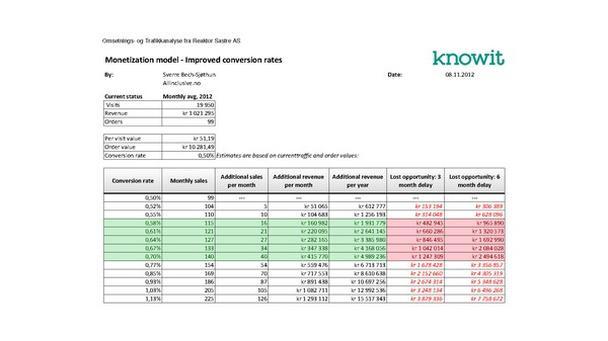 таблица коэффициентов монетизации