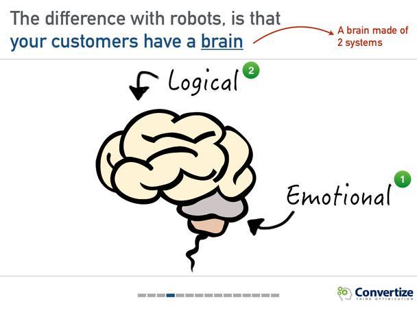 Эмоции vs Логика