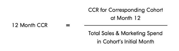Cumulative Cohort Revenue, CCR