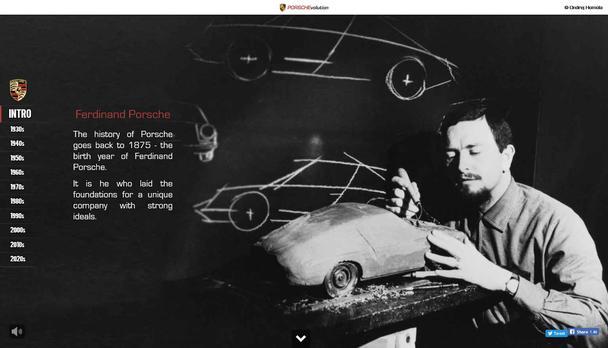 Эволюция Porsche