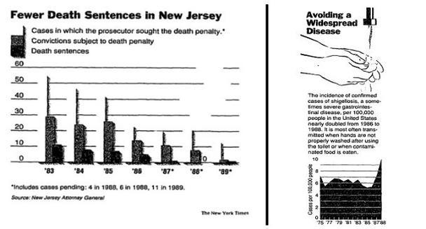 Начиная с 1990-х гг. графики регулярно появляются за пределами делового раздела