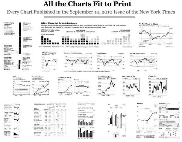 Все графики, напечатанные в выпуске The New York Times от 14 сентября 2010 г.