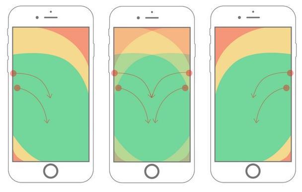 Визуализация данных свайп-жестов, полученных в ходе тестирования пользователей