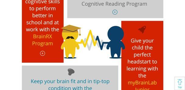 Тренировка мозгов по малазийской программе