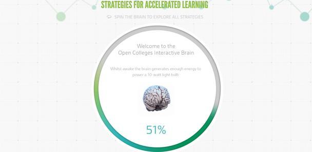 Интерактивная 3D-карта мозга