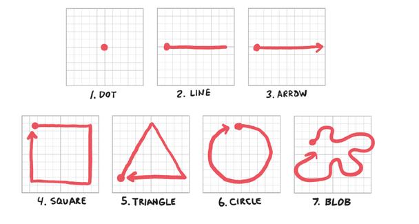 Инструмент 3A: семь базовых «строительных» фигур