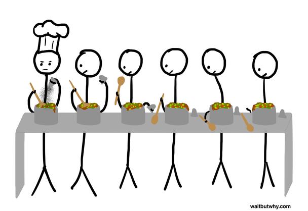 шеф будет творить, а повар — копировать, в той или иной мере