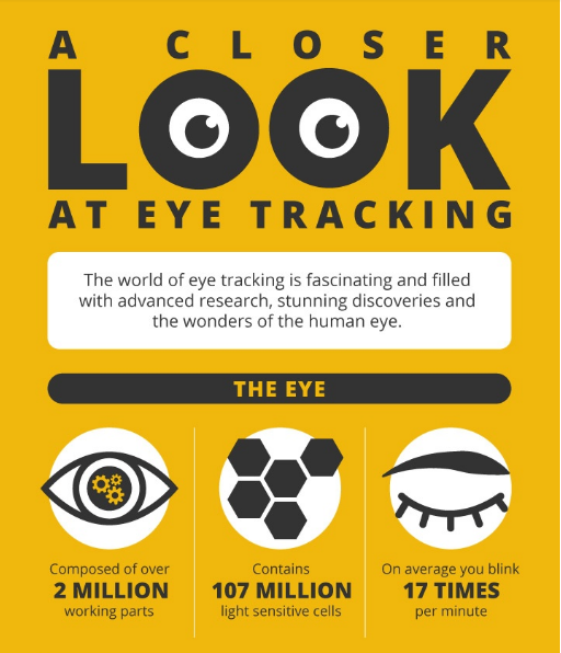 Иллюстрация к статье: Технологии айтрекинга: мир глазами потребителя
