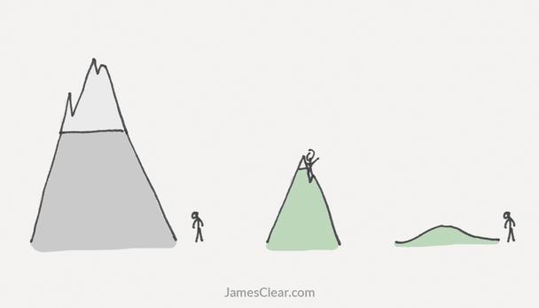 Как сохранить мотивацию на долгое время?