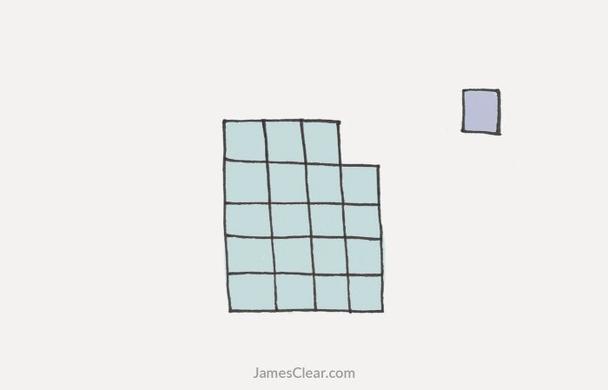Стратегия концентрации внимания «два списка» Уоррена Баффета