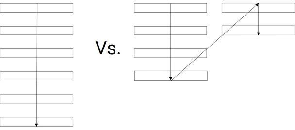 Иллюстрация к статье: Юзабилити лид-формы: одна колонка или несколько?
