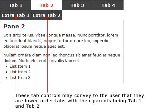 Элементы управления вкладками во втором ряду могут показаться менее важными по сравнению с «родительскими» вкладками (Tab 1 и Tab 2)