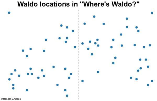 Синими точками изображены места, где был спрятан Уолли на иллюстрациях