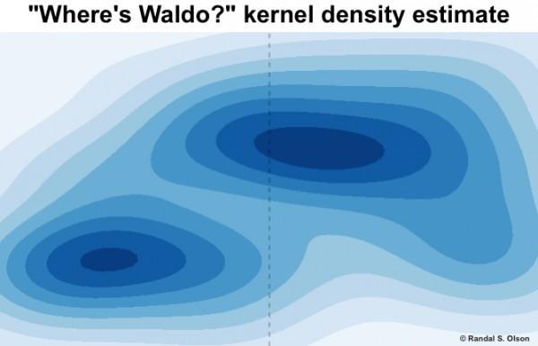 Более темные концентрические круги свидетельствуют о более высокой частоте размещения Уолли в данной области