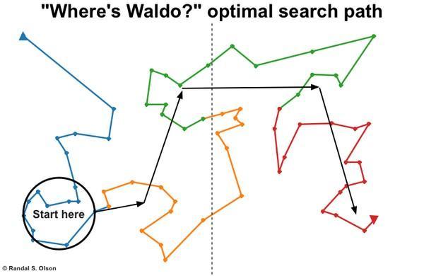 Оптимальный маршрут поиска Уолли