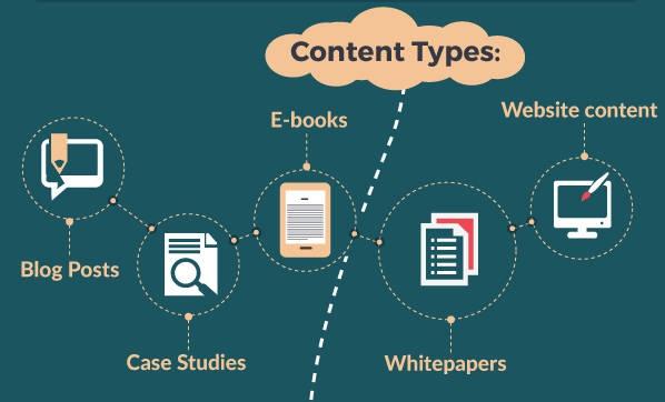 Иллюстрация к статье: Как наш мозг реагирует на разные виды контента?