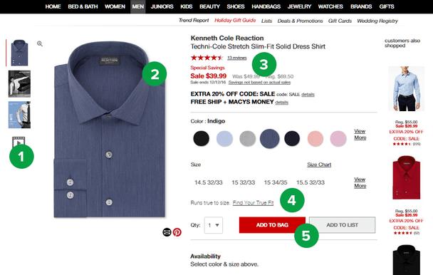 типичный товарный лендинг на сайте eCommerce