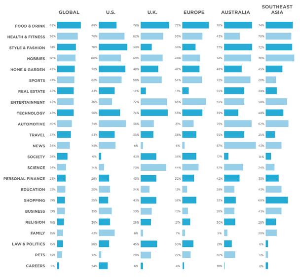 Показатель кликбэков темных медиа, процентами от общего числа кликбэков в рекламной категории