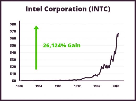 «Intel Inside»