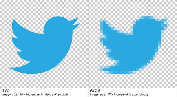 Сравнение результатов масштабирования изображений в форматах SVG (слева) и PNG-8 (справа)