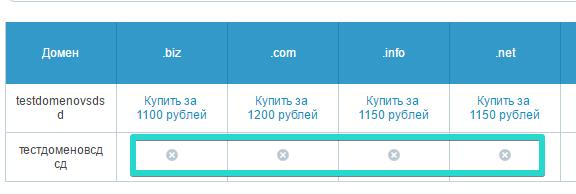 Крестики означают, что указанный домен в этих зонах уже занят и поэтому недоступен для регистрации