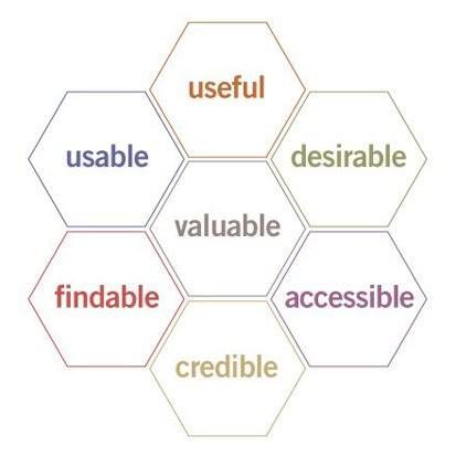 Иллюстрация к статье: Тестирование User Experience как метод оптимизации конверсии
