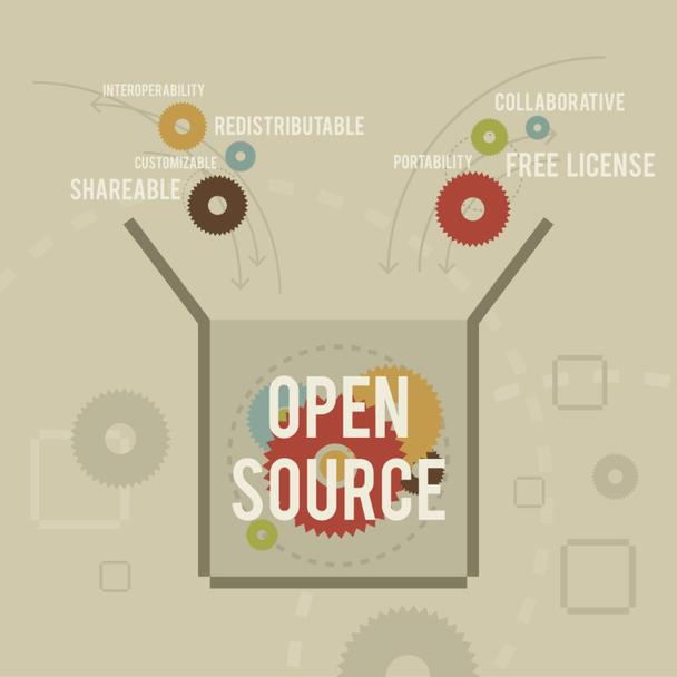 Открытый исходный код