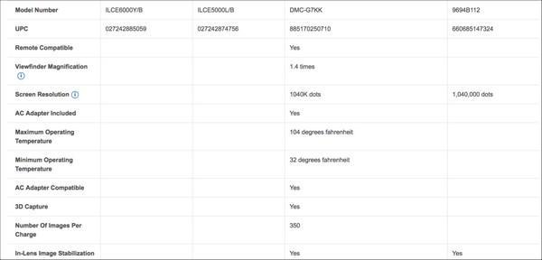 В этой таблице на bestbuy.com сравниваются между собой 4 модели беззеркальных фотоаппаратов