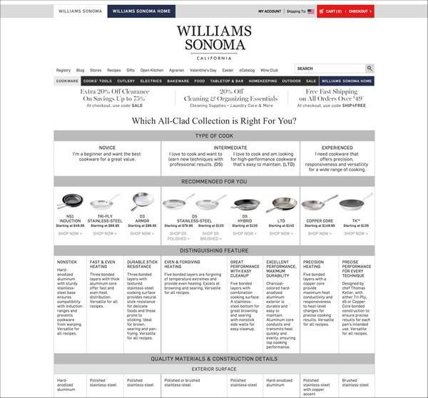 В Williams Sonoma предлагает пользователям статическую таблицу, в которой сковороды разделены на несколько категорий
