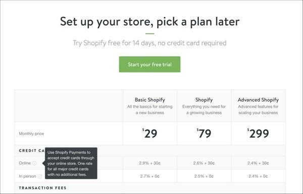 Shopify применяет скрытые подсказки, что позволяет разгрузить сравнительную таблицу, не принося в жертву информативность.