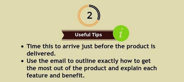 Второе письмо должно содержать полезные советы по использованию продукта.