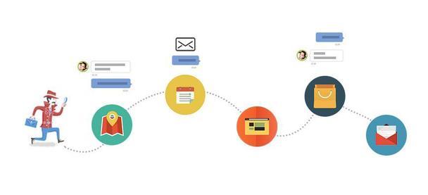Иллюстрация к статье: Профиль лида: информация, которая поможет сделать продажу