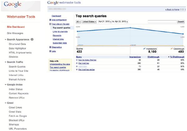 Слева — панель Google Webmaster Tools, справа — результат применения этого инструмента