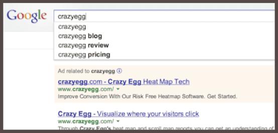 Google автоматически подставляет в строку поиска ключевые слова из самых популярных запросов, в которых упоминается CrazyEgg