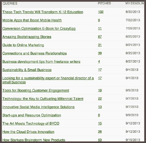 Страница заказов HARO с указанием тем запросов, количеством откликов на них и крайними сроками выполнения работы