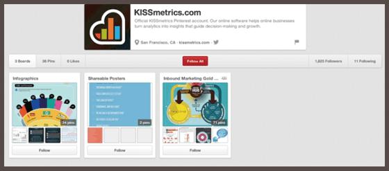 Аккаунт KISSmetrics в социальной сети Pinterest
