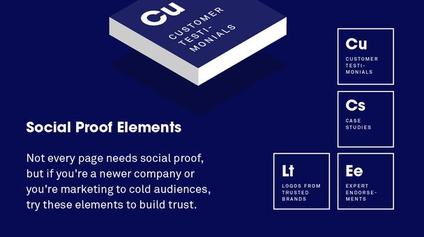 5. Элементы социального доказательства: дайте основания доверять вам