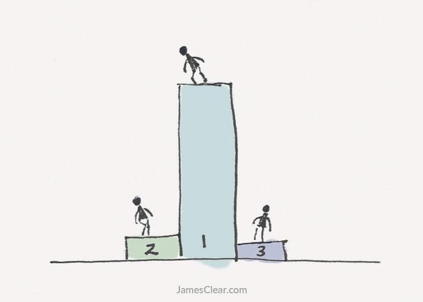 Иллюстрация к статье: Правило 1%: почему небольшое количество людей имеет большую часть благ