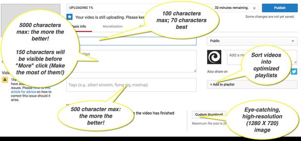 несколько советов по оптимизации Youtube-канала