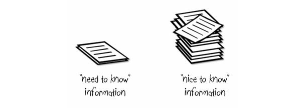 Два противоположных подхода: слева — информация, которую «нужно изучить», слева — информация, которую «здорово было бы изучить»