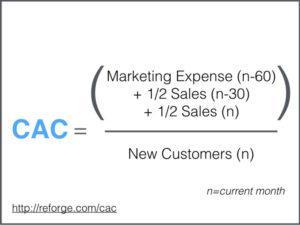 формула вычисления CAC