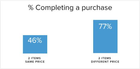 Во время эксперимента исследователи предложили пользователям выбор: купить упаковку жвачки или сохранить деньги