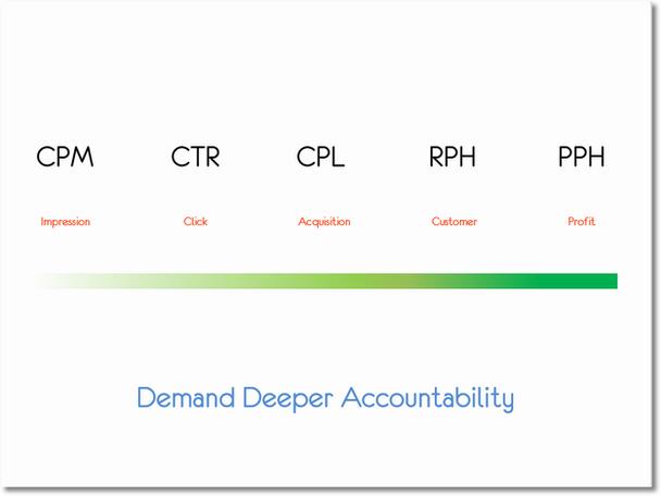 Выходя за пределы схемы, Авинаш отметил, что не стоит зацикливаться на метриках стоимости (Cost) — ведь это тоже способно повлечь непредсказуемые последствия, особенно в организациях