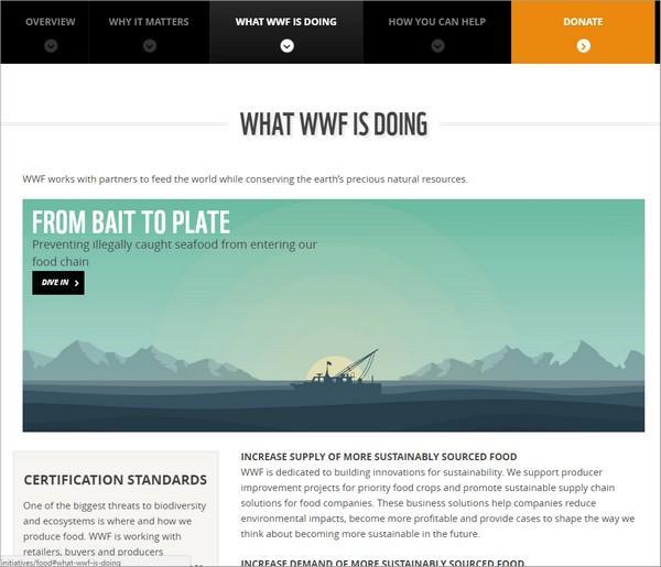 Анкорные ссылки на сайте World Wildlife Fund (Фонд дикой природы) имеют вид зафиксированного навигационного меню, доступного при скроллинге