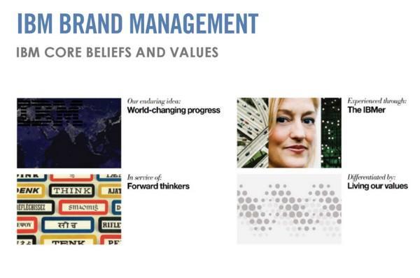 страница брендбука IBM
