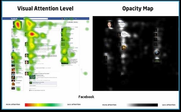Слева — уровень визуального внимания на странице Facebook. Справа — полученный из тепловой карты трафарет