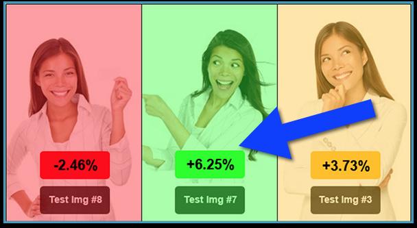 Тестирование показало, что фотография модели, выглядевшей эмоционально возбужденной и смотревшей на CTA, показала наилучший коэффициент конверсии.