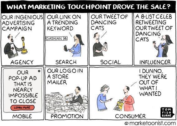 Иллюстрация к статье: Как провести маркетинговую атрибуцию конверсий вашей компании?