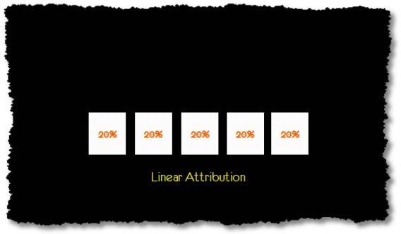 Линейная атрибуция