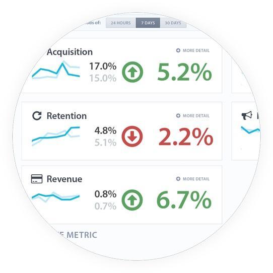 Аналитика и оптимизация